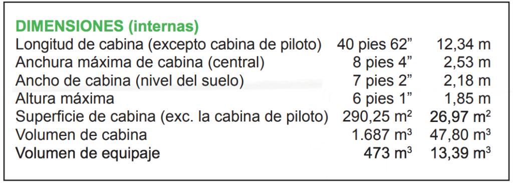 Dimensiones internas del CRJ 200